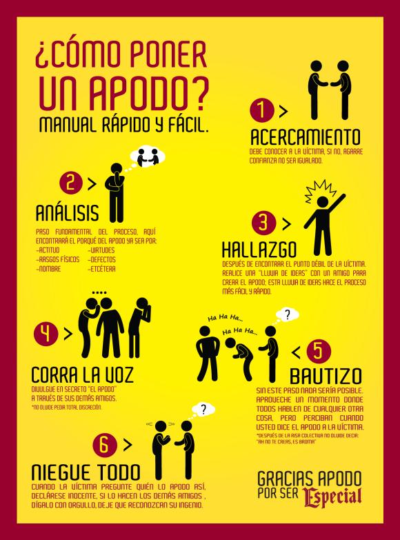 INFOGRAFÍA-APODO-ESPECIAL-1